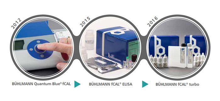 Assays to meet increasing faecal calprotectin tests